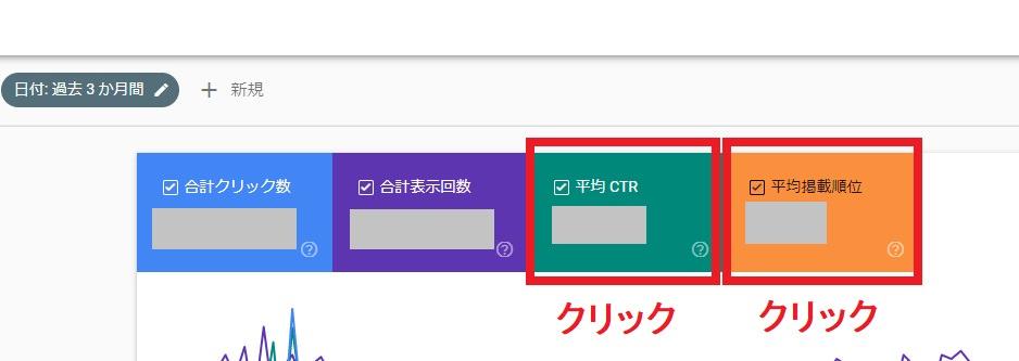 目的②:リライトでアクセス数を上げたい場合:CTR(クリック率)改善
