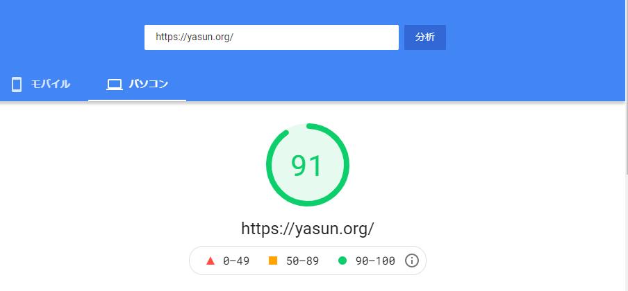 SWELLでのサイト表示速度